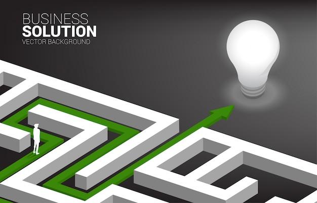 Siluetta dell'uomo d'affari sul percorso dell'itinerario per uscire dal labirinto alla lampadina. concetto di problem solving, strategia di soluzione e idea.