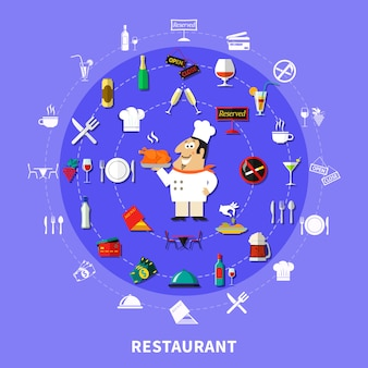 Simboli del ristorante composizione tonda