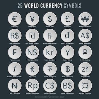 Simboli di valuta del mondo
