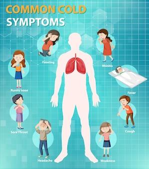 Sintomi comuni di raffreddore in stile cartone animato infografica