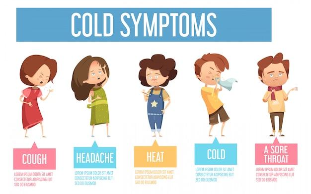 Sintomi comuni di raffreddore influenzale per bambini