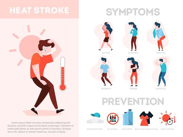 Sintomi del colpo di calore e infografica di prevenzione. rischio