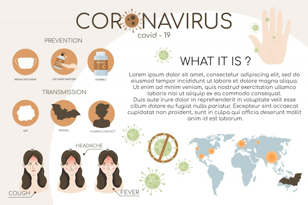 Sintomi del virus corona e prevenzione infografica.