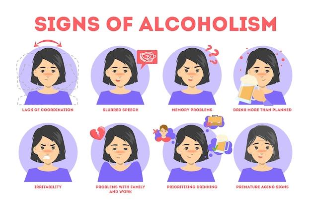 Sintomi di dipendenza da alcol. pericolo da alcolismo infografica