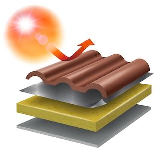 Sistema di protezione del tetto dall'isolamento termico.