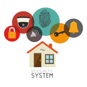 Sistema di sicurezza di sorveglianza