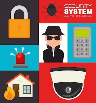 Sistema di sicurezza e sorveglianza