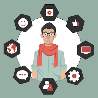 Sistema per la gestione delle interazioni con i clienti attuali e futuri