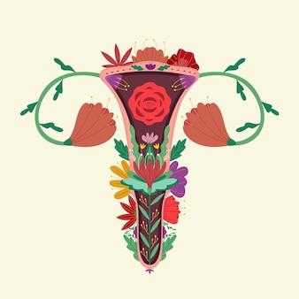 Sistema riproduttivo femminile di fiori colorati