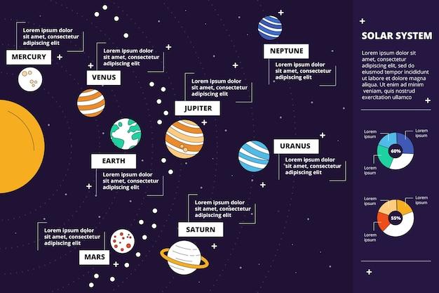 Sistema solare colorato infografica