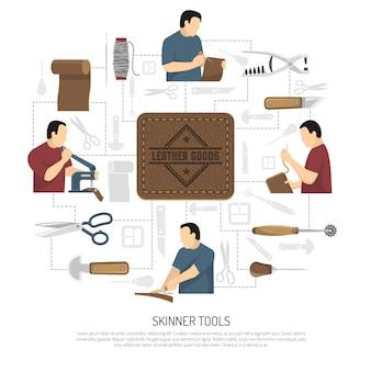 Skinner tools design concept