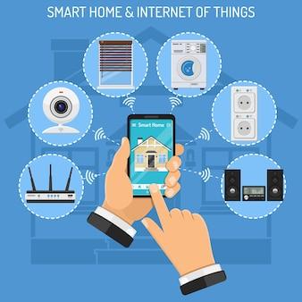 Smart home e internet of things
