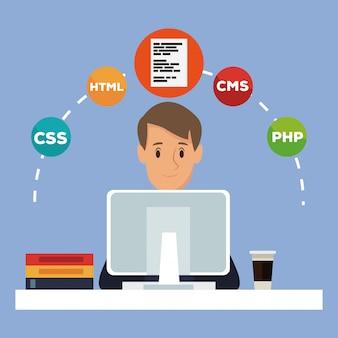 Software e programmazione