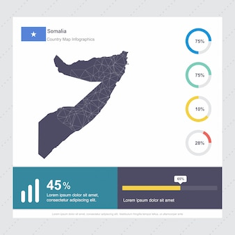 Somalia map & flag infographics template