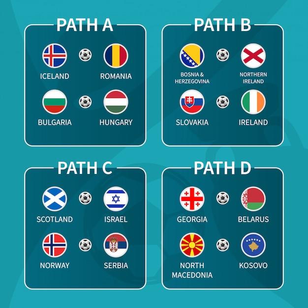 Sorteggio play-off europeo di calcio 2020. gruppo di squadre di calcio internazionali con bandiera nazionale cerchio piatto. .