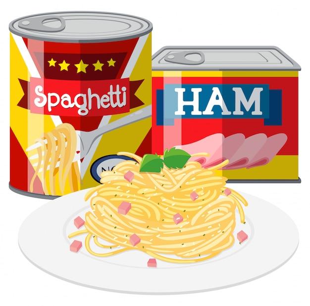 Spaghetti e prosciutto nel cibo in scatola