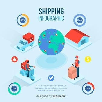 Spedizione isometrica infografica