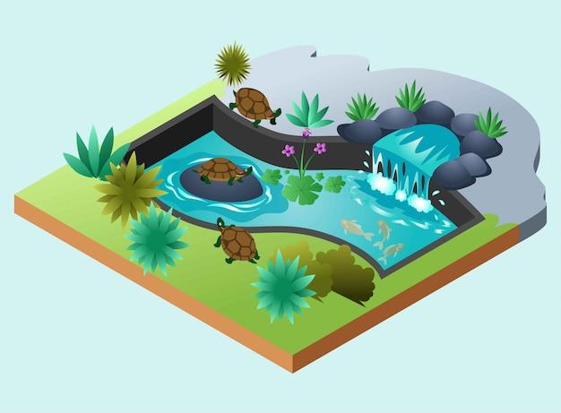 Stagno di tartaruga con cascata e pesce d'oro, illustrazione isometrica