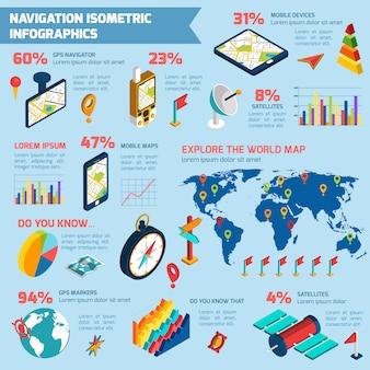 Stampa di layout isometrico infografica di navigazione