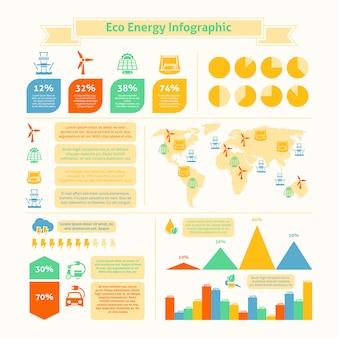 Stampa di modello di energia eco infografica