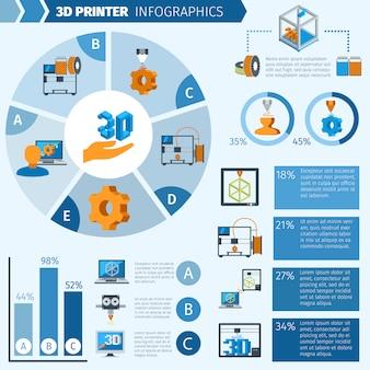 Stampante 3d infografica