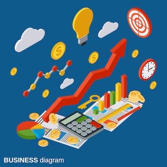 Statistiche finanziarie