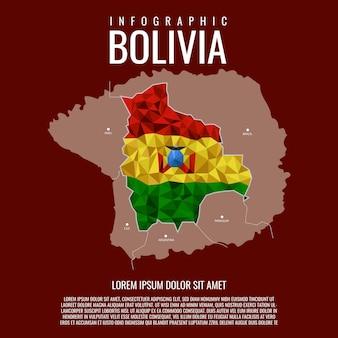Stato infografico della bolivia