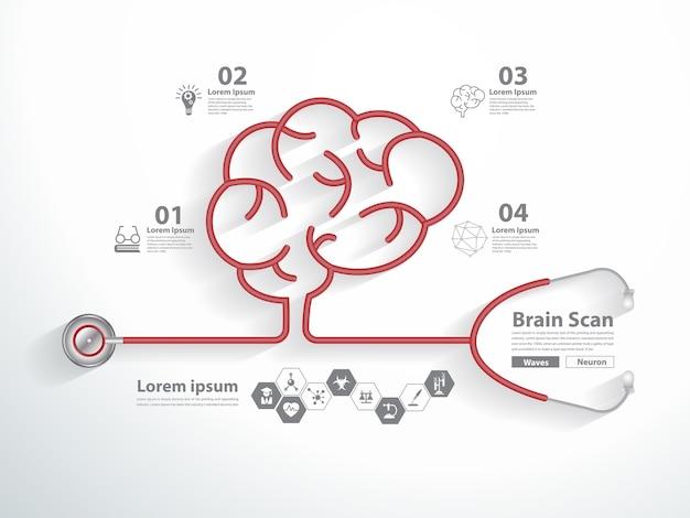 Stetoscopio rosso in forma di scansione del cervello con icone di scienza