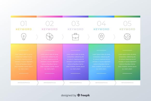 Stile di gradiente di infografica passi modello