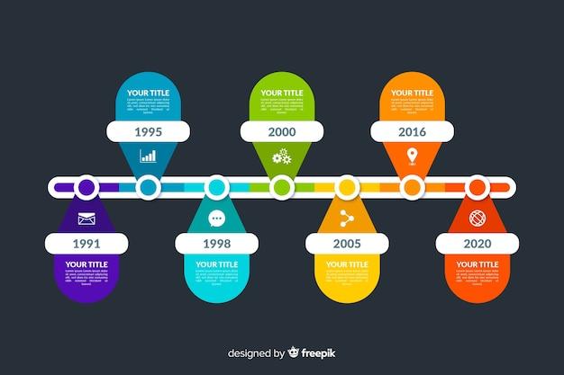 Stile piano colorato modello infografica timeline
