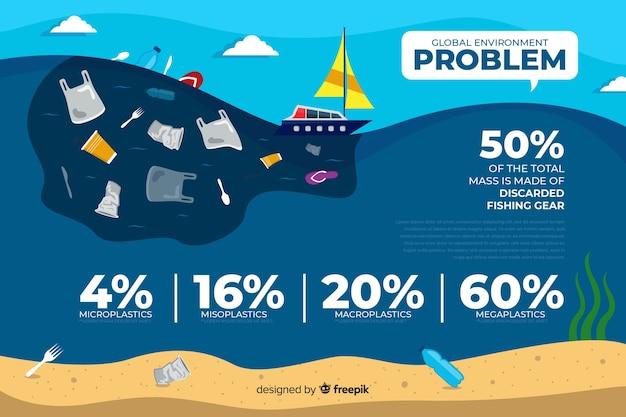 Stile piano infografica di problemi ambientali globali