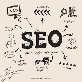 Strategia di business internet seo vettore