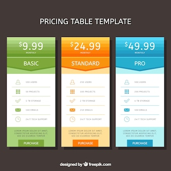 Striscioni di prezzo con tariffe diverse
