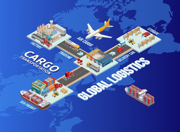 Struttura logistica globale con scritte