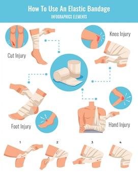 Suggerimenti per l'applicazione di bendaggi elastici per schemi di infografica piana con infortuni al trattamento di lesioni di ferite e tagli