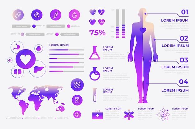 Sviluppo di infografiche mediche