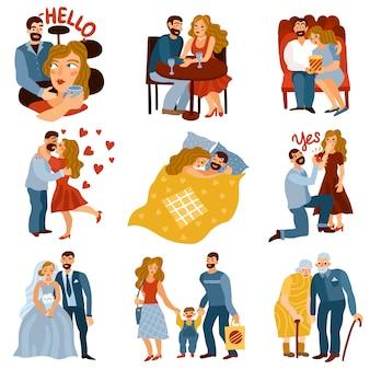 Sviluppo di set di relazioni
