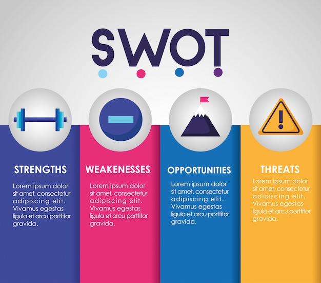 Swot - analisi infografica
