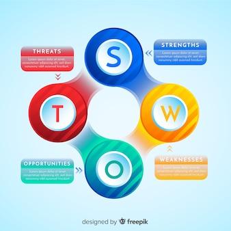 Swot grafico. analisi dei punti di forza, di debolezza, opportunità e minacce.