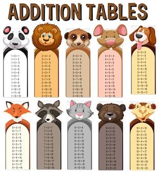 Tabella degli orari di animali e matematica