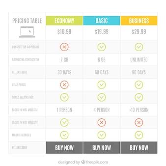 Tabella dei prezzi completato