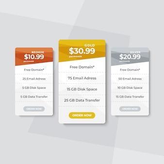 Tabella dei prezzi del sito web del listino prezzi moderno e piatto