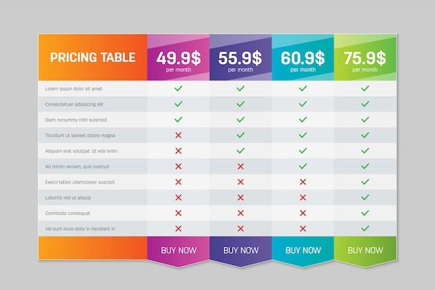 Tabella dei prezzi di confronto web di piani aziendali.
