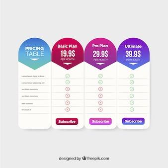 Tabella dei prezzi
