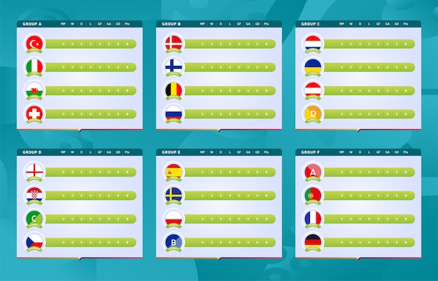 Tabella dei punteggi dei gruppi di fase finale del torneo di calcio o modelli di tabelloni segnapunti