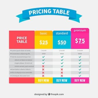 Tabelle dei prezzi colorate in design piatto
