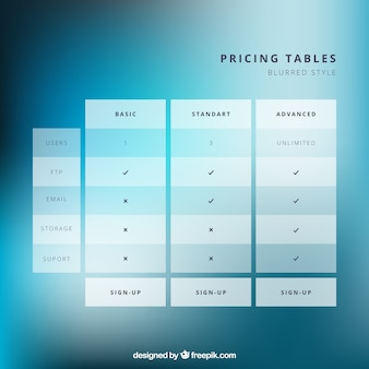 Tabelle dei prezzi in stile minimalista