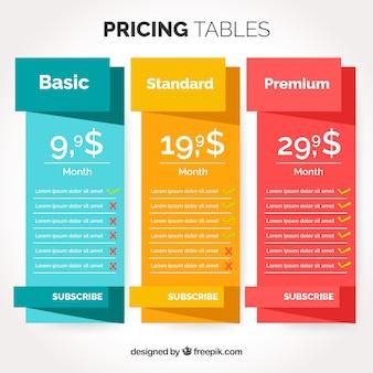 Tabelle dei prezzi moderne