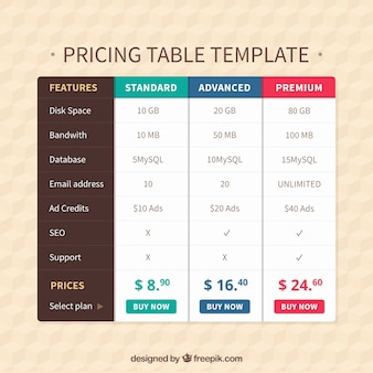 Tabelle dei prezzi web