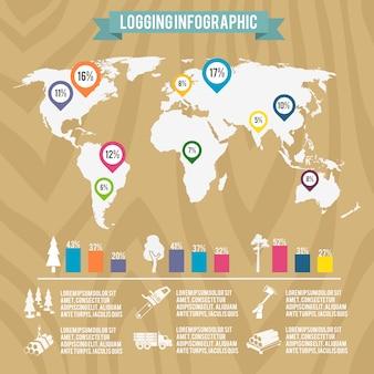 Taglialegna boscaiolo infografica